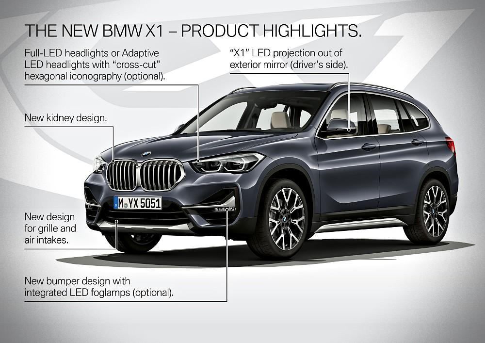 รายละเอียดภายนอกทั้งหมดของ All New BMW X1