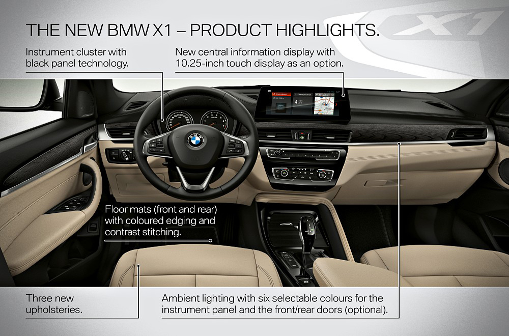 BMW X1 2019 ได้รับการตกแต่งภายในอย่างประณีตด้วยเฉดสีทูโทนดำครีม คอนโซลหน้าตกแต่งด้วยสีดำ พวงมาลัยมัลติฟังก์ชั่นแบบ 3 ก้าน พร้อมปุ่มควบคุมเครื่องเสียงที่พวงมาลัย ระบบปรับอากาศแบบอัตโนมัติ