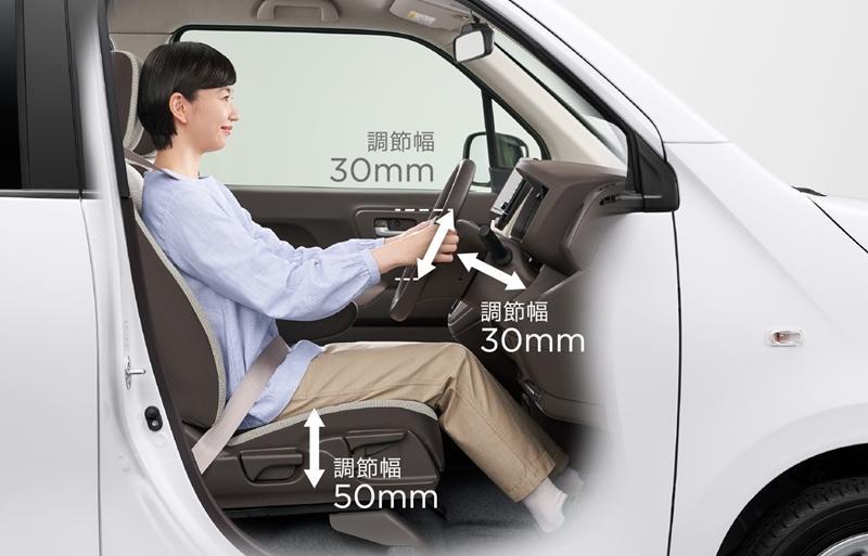 Honda N-WGN 2020 และ N-WGN Custom 2020 ใหม่
