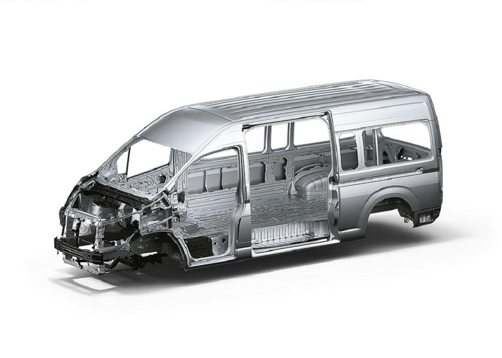 All New Toyota  Commuter 2019 มาพร้อมกับ Annular Frame Structure โครงสร้างที่ได้รับการพัฒนาการเป็นพิเศษเพื่อช่วยปกป้องทุกคนภายในห้องโดยสารเมื่อเกิดอุบัติเหตุ