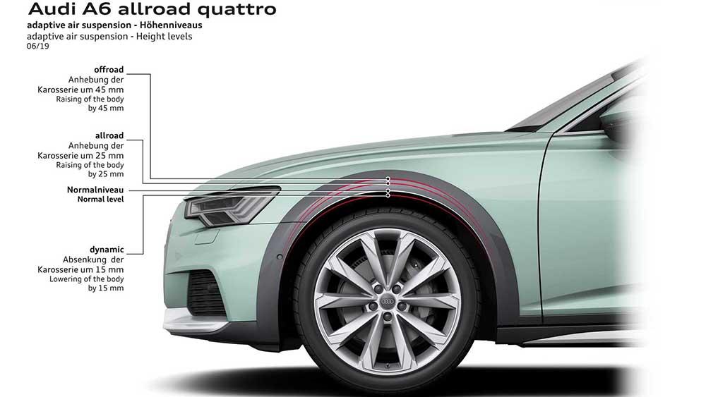 ความสูงมาตรฐานระหว่างใต้ท้องรถกับพื้นถนนที่ถูกปรับตั้งไว้ที่ระยะ 139 มม. จะสามารถปรับเปลี่ยนได้ตามความเร็วที่ใช้ โดยสามารถเลือกให้รถมีความสูงในระดับสูงสุดซึ่งสูงกว่า A6 Avant 45 มม. ได้เมื่อใช้ความเร็วไม่เกิน 35 กม./ชม. แต่รถจะลดความสูงลงอัตโนมัติ