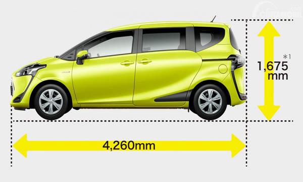 มิติตัวถัง Toyota Sienta ไมเนอร์เชนจ์