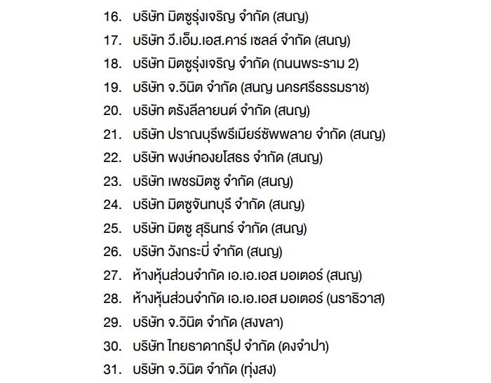 ศูนย์บริการ MITSUBISHI ที่ร่วมรายการมีทั้งสิ้น 54 แห่ง