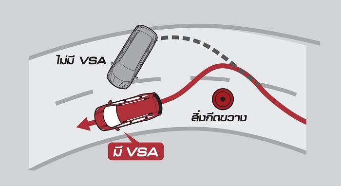 VSA (Vehicle Stability Assist)  ระบบช่วยควบคุมการทรงตัวขณะเข้าโค้ง