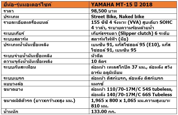 สเปค Yamaha MT-15  2018