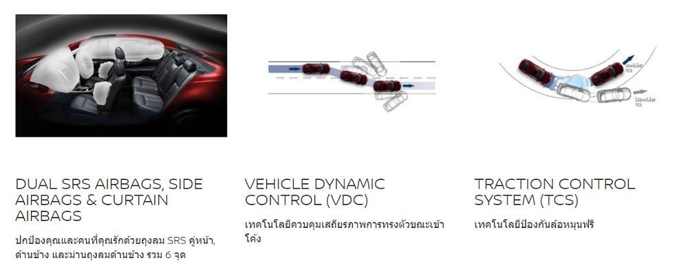 ระบบความปลอดภัยของ Nissan Teana 2019-2020