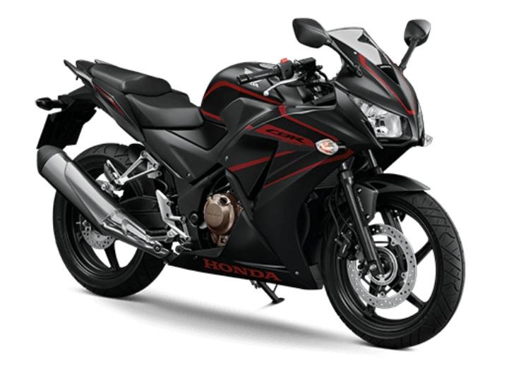 NEW 2019 Honda CBR300R