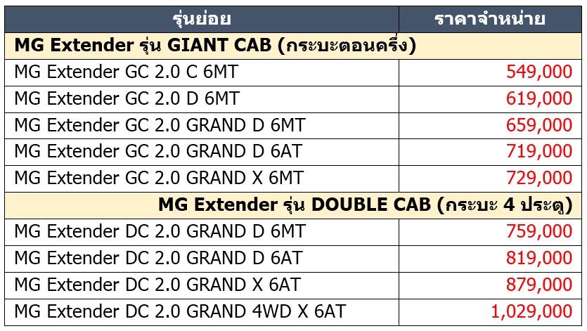 ราคา MG Extender 2019