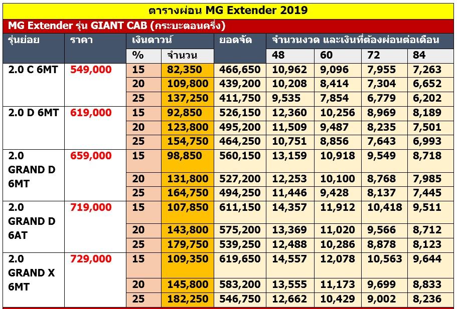 ตารางผ่อน MG Extender 2019
