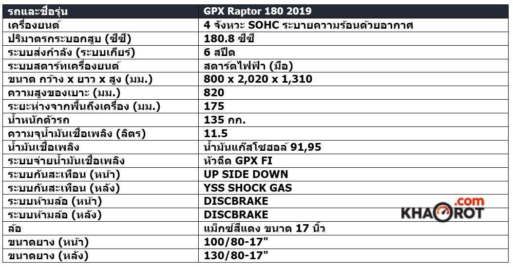 สเปก  GPX Raptor 180 2019