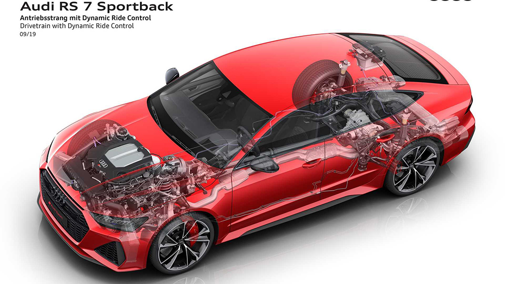 เครื่องยนต์ V8 4.0 TFSI เสริมด้วยมอเตอร์ไฟฟ้า 48 โวลต์ (Mild Hybrid)