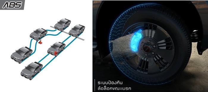 ABS ในรถ Toyota Revo Rocco 2019 (ซ้าย) และ Isuzu D-Max 2020 (ขวา)