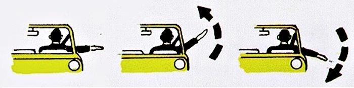 ข้อสอบใบขับขี่รถยนต์ 2563 หมวดกฎหมายว่าด้วยจราจรทางบก