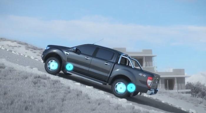 ราคาและตารางผ่อน Ford Ranger