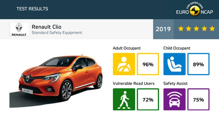 Recault Clio
