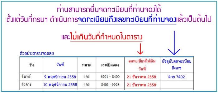จองทะเบียนรถออนไลน์ 2563 ง่าย ๆ ได้เลขสวย แถมมงคล