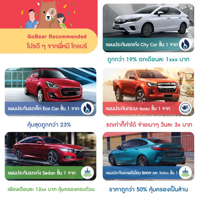 7 วิธีง่ายๆ ต่อประกันรถยนต์ได้ถูกลงกว่าเดิม