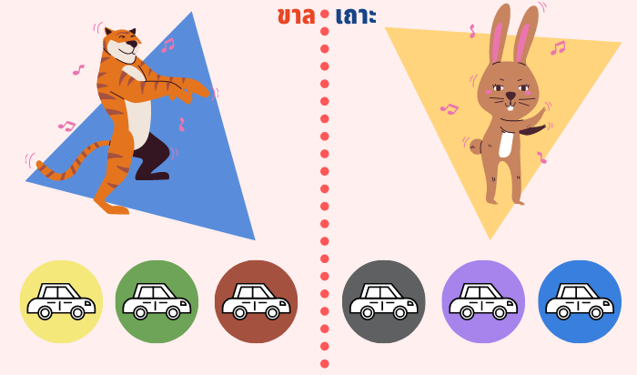 สีรถถูกโฉลกปีขาล-เถาะ