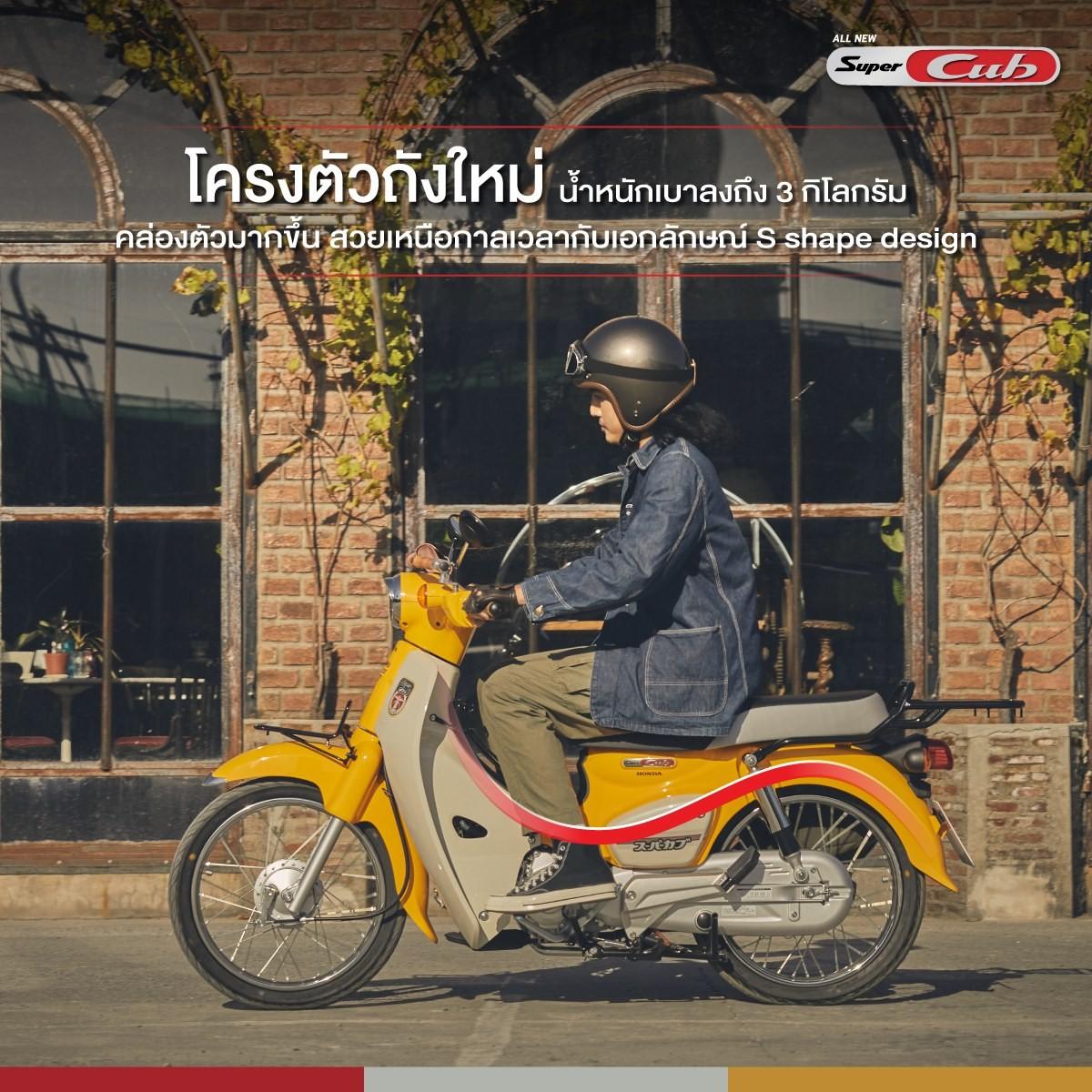 Honda Super Cub 2021