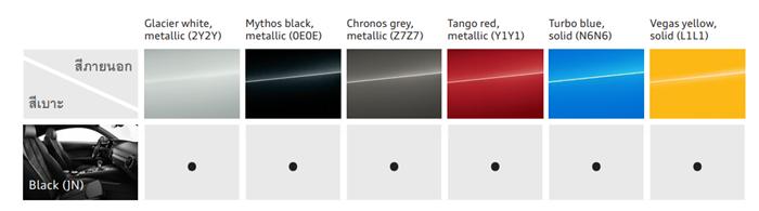 ตัวถังมีทั้งหมด 6 สี