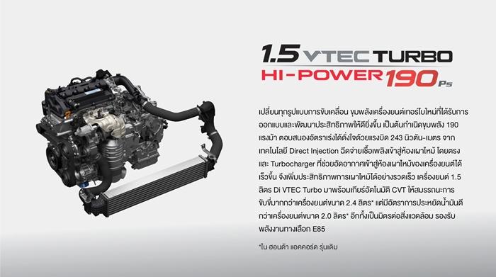 ขุมพลัง Honda Accord 2021