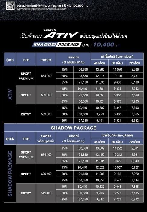 ชุดแต่งใหม่ Shadow Package สำหรับ Yaris Ativ