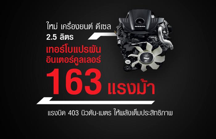 เครื่องยนต์ดีเซล ขนาด 2.5 ลิตร