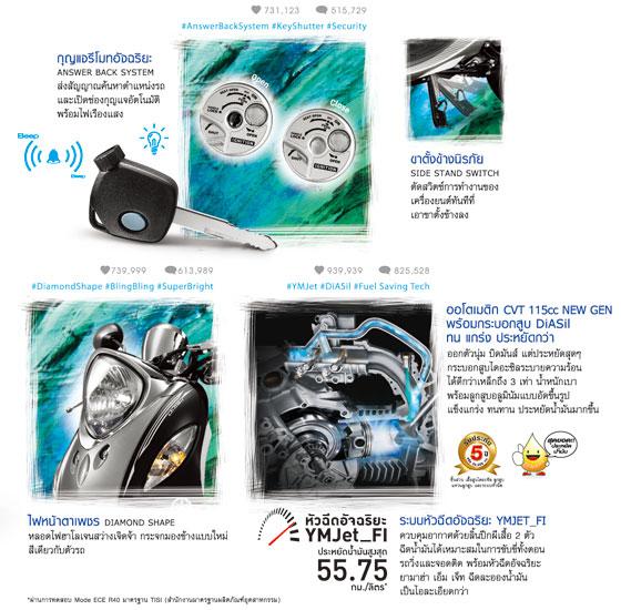 Yamaha Fino Utility