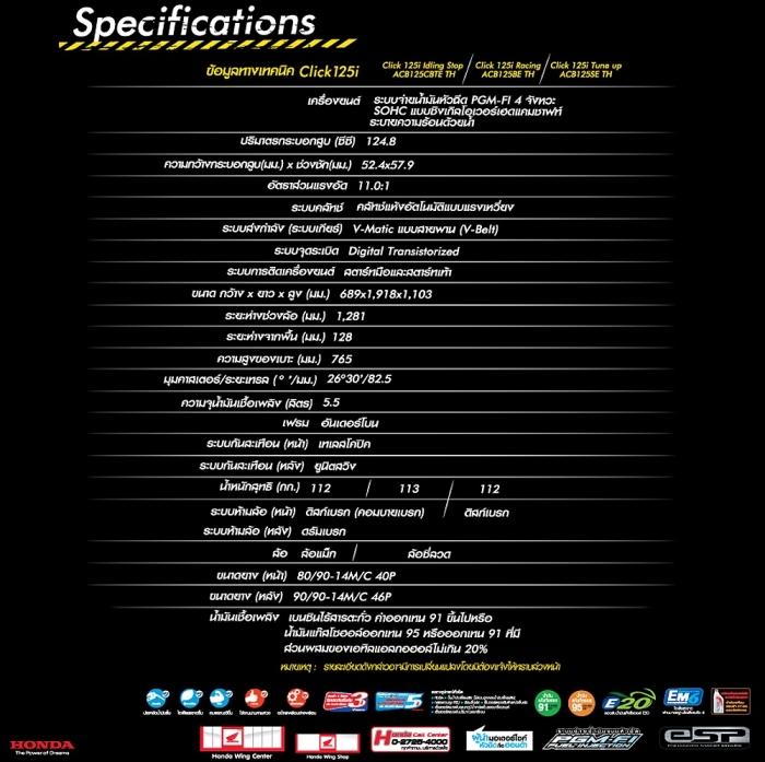 Specification Honda Click 125i