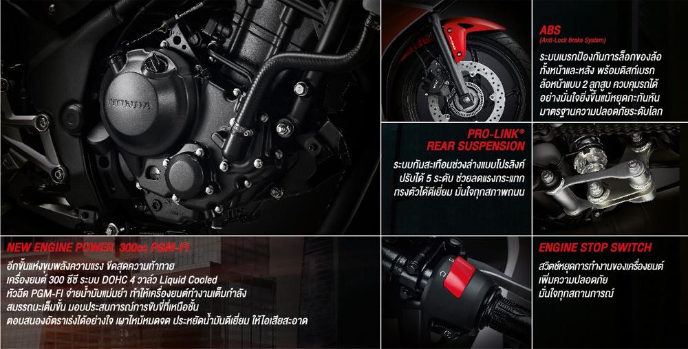 CBR300R Performance