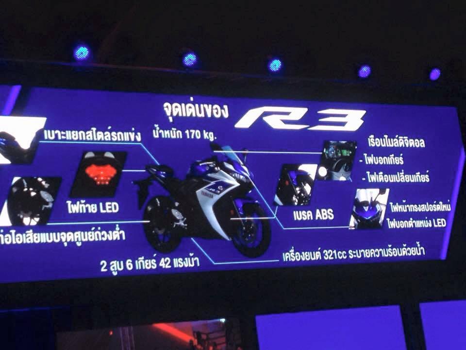 รายละเอียด Yamaha YZF-R3