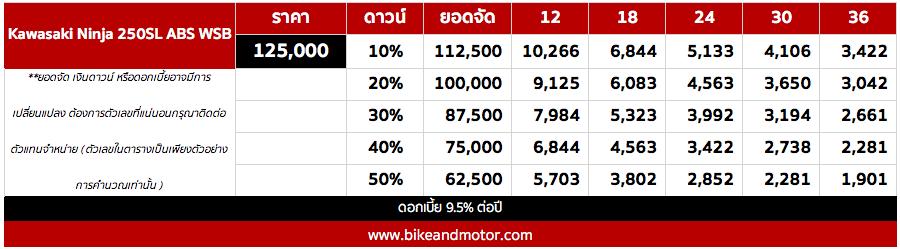 Kawasaki_ninja_250sl_worldsuperbike_price