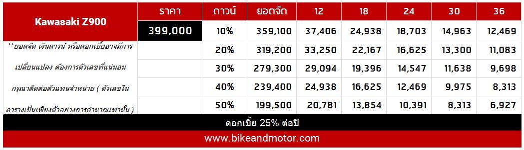 z900_price
