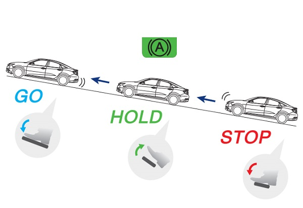 ระบบ Brake Hold อัตโนมัติ