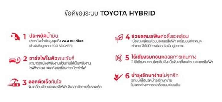 ข้อดีของระบบ Hybrid ใน Toyota Camry 2019