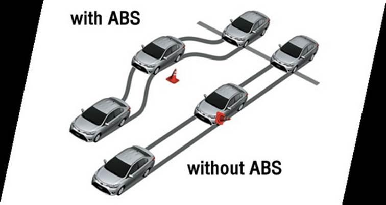 ระบบความปลอดภัยของ Toyota Vios 2019
