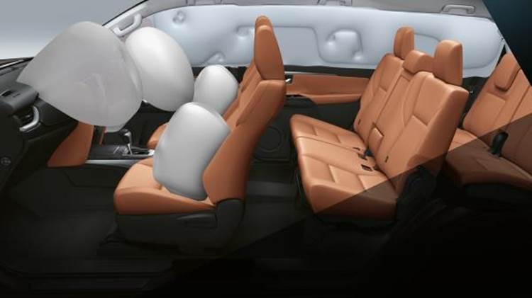 ระบบความปลอดภัยของ Toyota Fortuner TRD Sportivo 2019