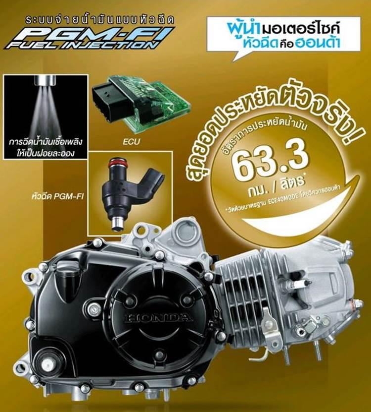 เครื่องยนต์ของ Honda Wave 125i 2019