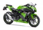[Update] ราคา Kawasaki Ninja 300 ล่าสุด