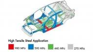RISE BODYReinforced Impact Safety Evolution โครงสร้างตัวถังนิรภัยเหล็กกล้า - 16