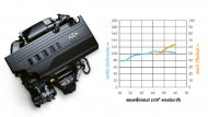 YARIS ATIV S+  มาพร้อมกับเครื่องยนต์ 3NR-FE พร้อมเทคโนโลยี Dual VVT-i 4 สูบ DOHC - 6