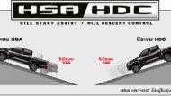 ระบบ HDC (Hill Descent Control) ระบบควบคุมความเร็วขณะลงทางลาดชัน และระบบHSA (Hill Start Assist) ระบบช่วยออกตัวบนทางลาดชัน - 9