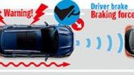 ระบบช่วยเบรก เมื่อมีรถอยู่ด้านหน้าหรือมีสิ่งกัดขวางด้านหน้าแบบกระชั้นชิด ระบบช่วยเบรกจะทำการช่วยเบรกแบบอัตโนมัติเพื่อช่วยอุบัติเหตุ - 9