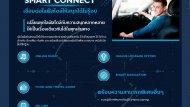 i – SMART – SMART CONNECT - 6