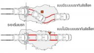 ระบบเบรก ABS / EBD / BA - 10