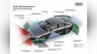 ระบบต่างๆภายในรถ ที่ทาง Audi จัดหนักจัดเต็มมาให้คนพิเศษโดยเฉพาะ - 15