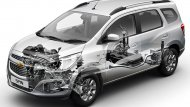 Chevrolet Spin 2019 ได้รับการติดตั้งระบบช่วงล่างอิสระแบบแม็คเฟอร์สันสตรัท - 10