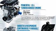 ขุมพลังเครื่องยนต์เบนซิน 1.5 ลิตร เทอร์โบชาร์จเจอร์ ความจุจริง 1,451  ซี.ซี. ให้กำลังสูงสุด 140 แรงม้า (ลดจากเวอร์ชั่นจีน 10 แรงม้า) ที่ 5,500 รอบต่อนาที แรงบิดสูงสุด 230 นิวตันเมตร ที่ 2,000-3,800 รอบต่อนาที ส่งกำลังด้วยเกียร์อัตโนมัติ CVT 8 สปีด  - 10