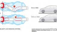 ระบบเบรกป้องกันล้อล็อค ABS , ระบบควบคุมและกระจายแรงเบรกด้วยอิเล็กทรอนิกส์ EBD และระบบเสริมแรงเบรก BA - 11