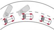 Nissan X-Trail พร้อมให้การปกป้องในทุกเส้นทางผ่านเทคโนโลยีความปลอดภัยสุดล้ำทั้งจากกล้องมองภาพด้านหลัง และ ระบบช่วยควบคุมเสถียรภาพขณะเข้าโค้งแบบ ATC - 5